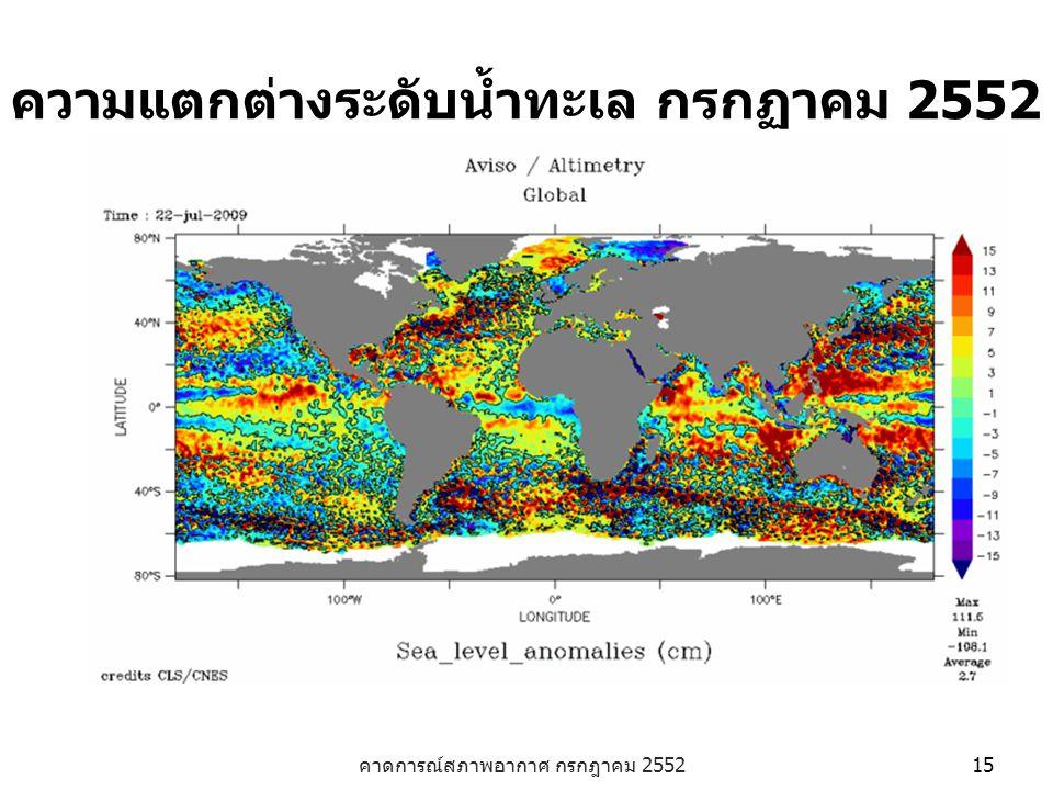 คาดการณ์สภาพอากาศ กรกฎาคม 2552 15 ความแตกต่างระดับน้ำทะเล กรกฏาคม 2552