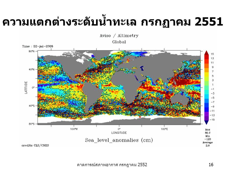 คาดการณ์สภาพอากาศ กรกฎาคม 2552 16 ความแตกต่างระดับน้ำทะเล กรกฏาคม 2551