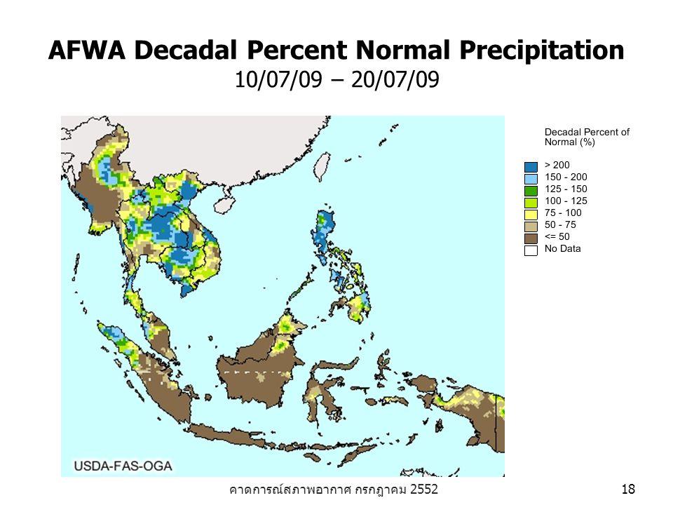 คาดการณ์สภาพอากาศ กรกฎาคม 2552 18 AFWA Decadal Percent Normal Precipitation 10/07/09 – 20/07/09