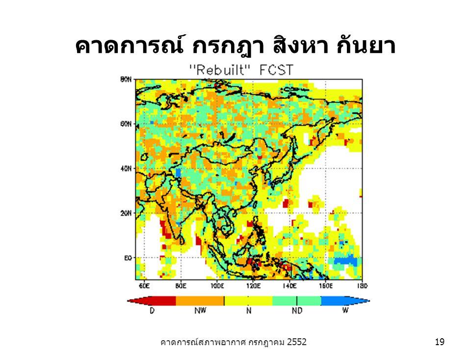 คาดการณ์สภาพอากาศ กรกฎาคม 2552 19 คาดการณ์ กรกฎา สิงหา กันยา
