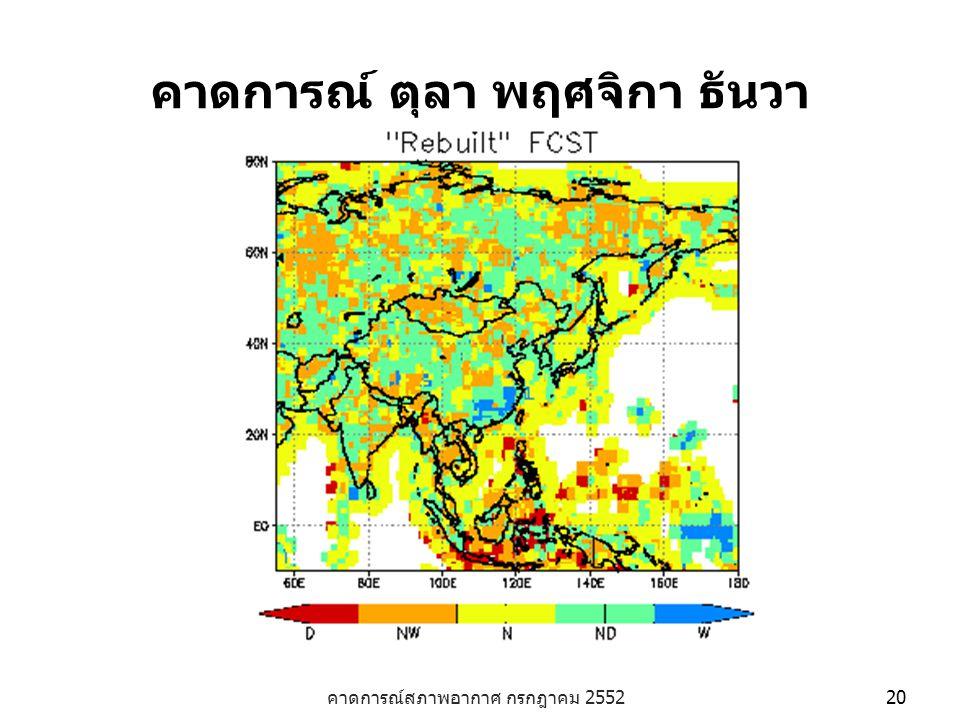 คาดการณ์สภาพอากาศ กรกฎาคม 2552 20 คาดการณ์ ตุลา พฤศจิกา ธันวา