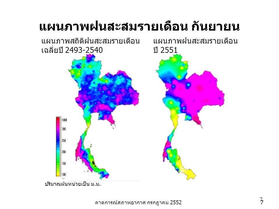 คาดการณ์สภาพอากาศ กรกฎาคม 2552 7 7 แผนภาพฝนสะสมรายเดือน กันยายน ปริมาณฝนหน่วยเป็น ม.ม. แผนภาพสถิติฝนสะสมรายเดือน เฉลี่ยปี 2493-2540 แผนภาพฝนสะสมรายเดื
