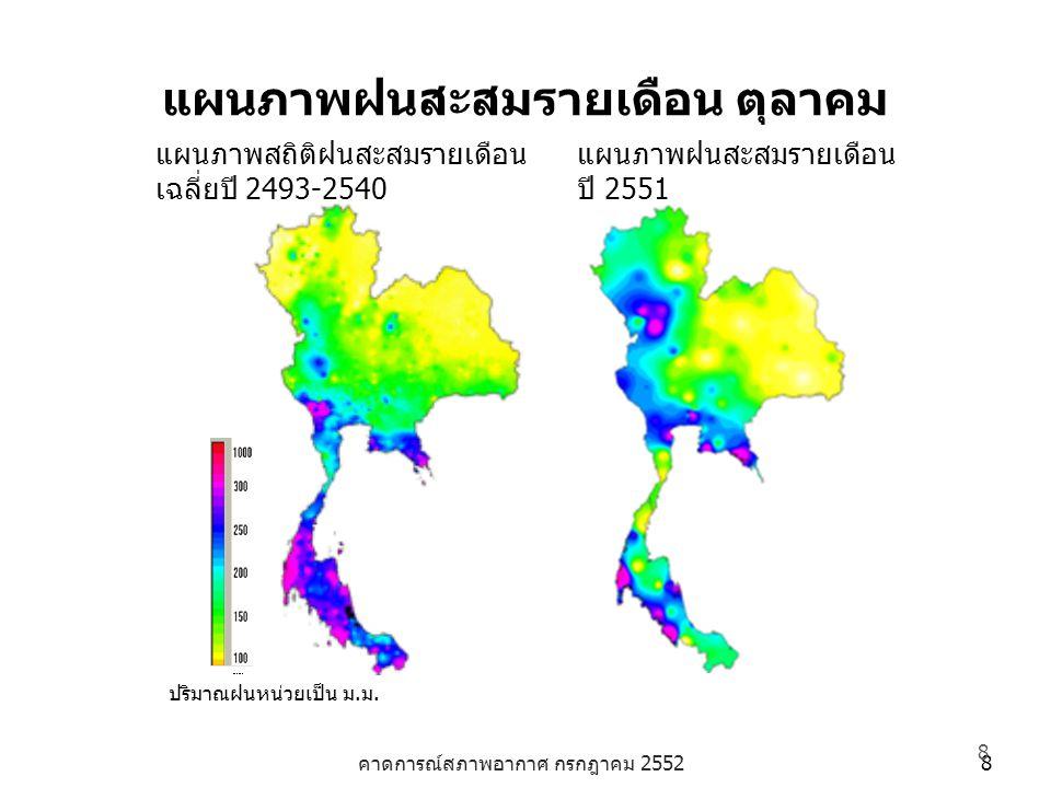 คาดการณ์สภาพอากาศ กรกฎาคม 2552 8 8 แผนภาพฝนสะสมรายเดือน ตุลาคม ปริมาณฝนหน่วยเป็น ม.ม. แผนภาพสถิติฝนสะสมรายเดือน เฉลี่ยปี 2493-2540 แผนภาพฝนสะสมรายเดือ