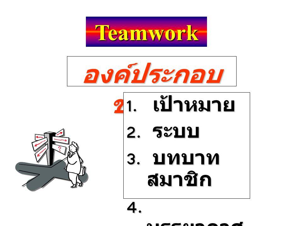 องค์ประกอบ ของทีม 1. เป้าหมาย 2. ระบบ 3. บทบาท สมาชิก 4. บรรยากาศ Teamwork