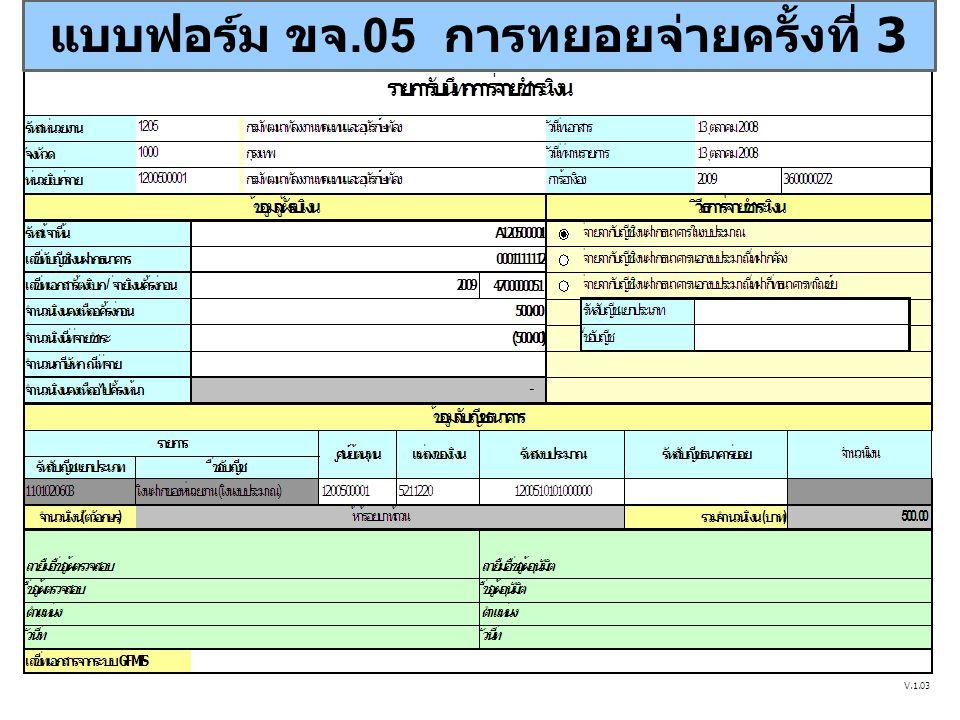 แบบฟอร์ม ขจ.05 การจ่ายชำระเงินเต็ม จำนวนกรณีไม่มีภาษี