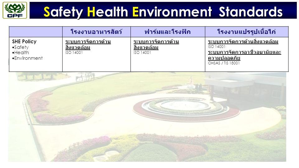 Safety Health Environment Standards โรงงานอาหารสัตว์ฟาร์มและโรงฟักโรงงานแปรรูปเนื้อไก่ SHE Policy  Safety  Health  Environment ระบบการจัดการด้าน สิ่งแวดล้อม ISO 14001 ระบบการจัดการด้าน สิ่งแวดล้อม ISO 14001 ระบบการจัดการด้านสิ่งแวดล้อม ISO 14001 ระบบการจัดการอาชีวอนามัยและ ความปลอดภัย OHSAS / TIS 18001