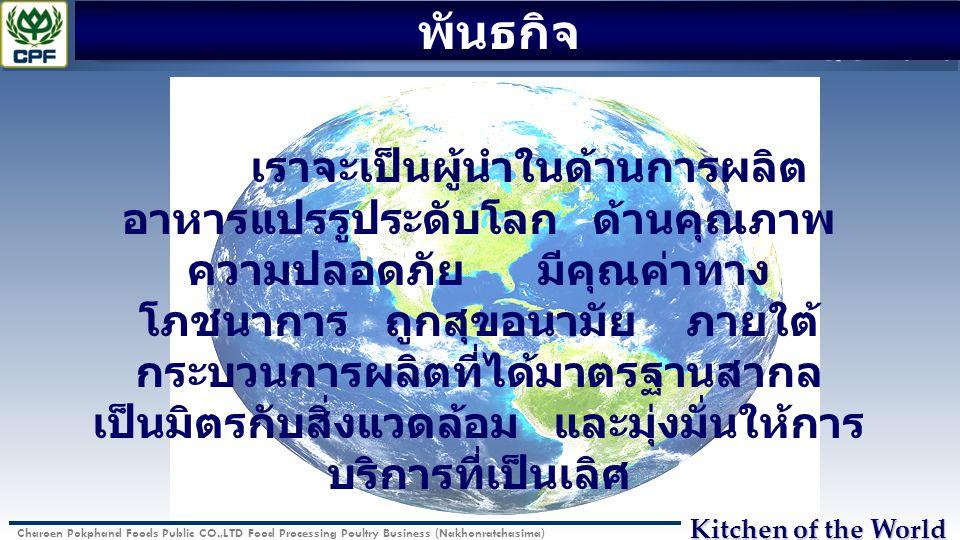 Charoen Pokphand Foods Public CO.,LTD Food Processing Poultry Business (Nakhonratchasima) TQC 2010 พันธกิจ Kitchen of the World เราจะเป็นผู้นำในด้านการผลิต อาหารแปรรูประดับโลก ด้านคุณภาพ ความปลอดภัย มีคุณค่าทาง โภชนาการ ถูกสุขอนามัย ภายใต้ กระบวนการผลิตที่ได้มาตรฐานสากล เป็นมิตรกับสิ่งแวดล้อม และมุ่งมั่นให้การ บริการที่เป็นเลิศ