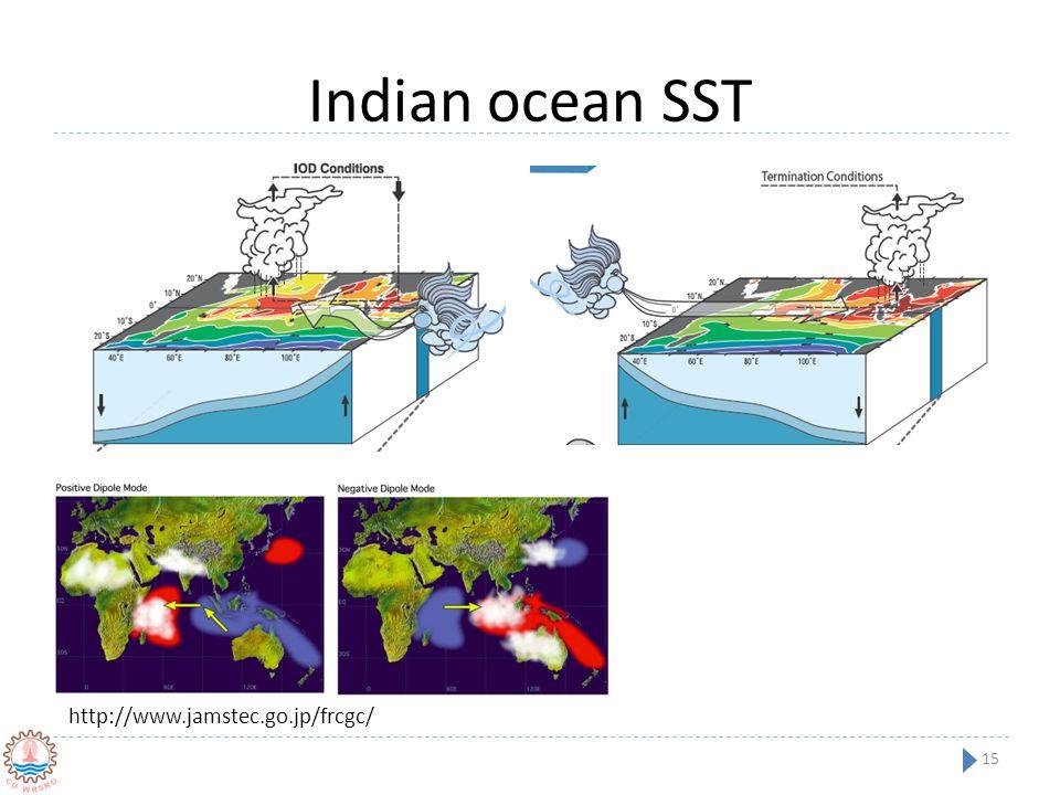 Indian ocean SST 15 http://www.jamstec.go.jp/frcgc/