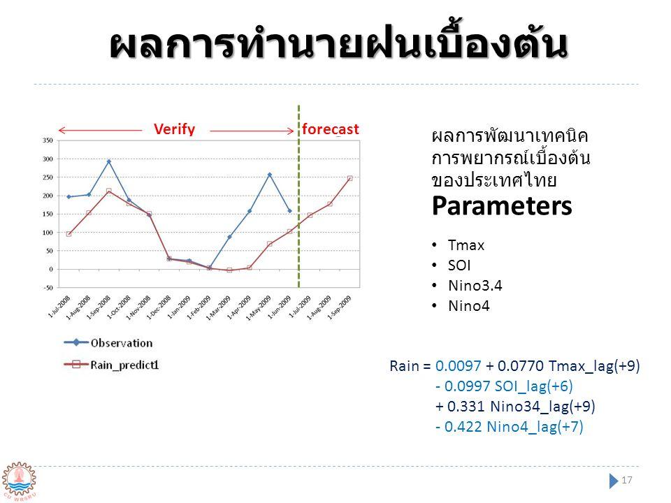ผลการทำนายฝนเบื้องต้น 17 Parameters Tmax SOI Nino3.4 Nino4 Verifyforecast Rain = 0.0097 + 0.0770 Tmax_lag(+9) - 0.0997 SOI_lag(+6) + 0.331 Nino34_lag(