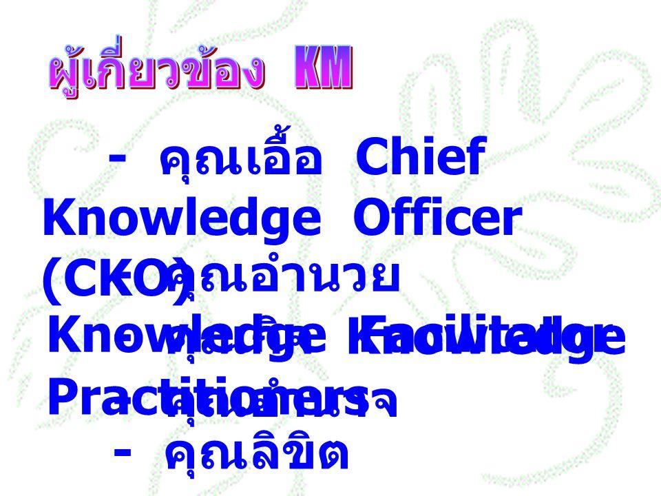 - คุณเอื้อ Chief Knowledge Officer (CKO) - คุณอำนวย Knowledge Facilitator - คุณกิจ Knowledge Practitioners - คุณอำนาจ - คุณลิขิต