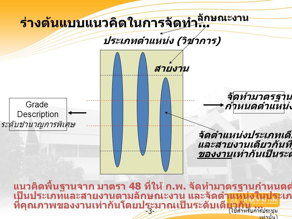 -3- ( ใช้สำหรับการประชุม เท่านั้น ) ลักษณะงาน ประเภทตำแหน่ง ( วิชาการ ) สายงาน จัดตำแหน่งประเภทเดียวกัน และสายงานเดียวกันที่คุณภาพ ของงานเท่ากันเป็นระ