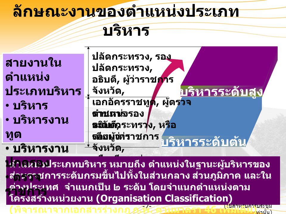 -7- ( ใช้สำหรับการประชุม เท่านั้น ) ลักษณะงานของตำแหน่งประเภท บริหาร 7 ตำแหน่งรอง อธิบดี, รองผู้ว่าราชการ จังหวัด, หรือเทียบเท่า บริหารระดับสูง บริหาร