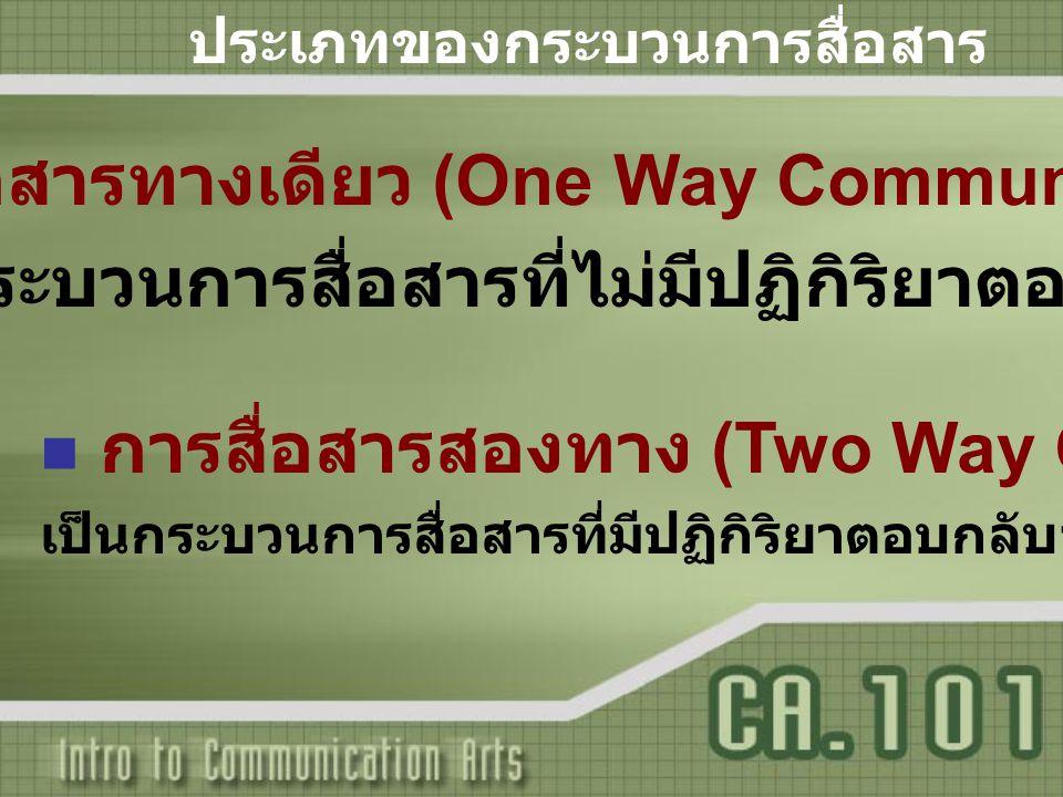 ประเภทของกระบวนการสื่อสาร การสื่อสารทางเดียว (One Way Communication) เป็นกระบวนการสื่อสารที่ไม่มีปฏิกิริยาตอบกลับ การสื่อสารสองทาง (Two Way Communicat