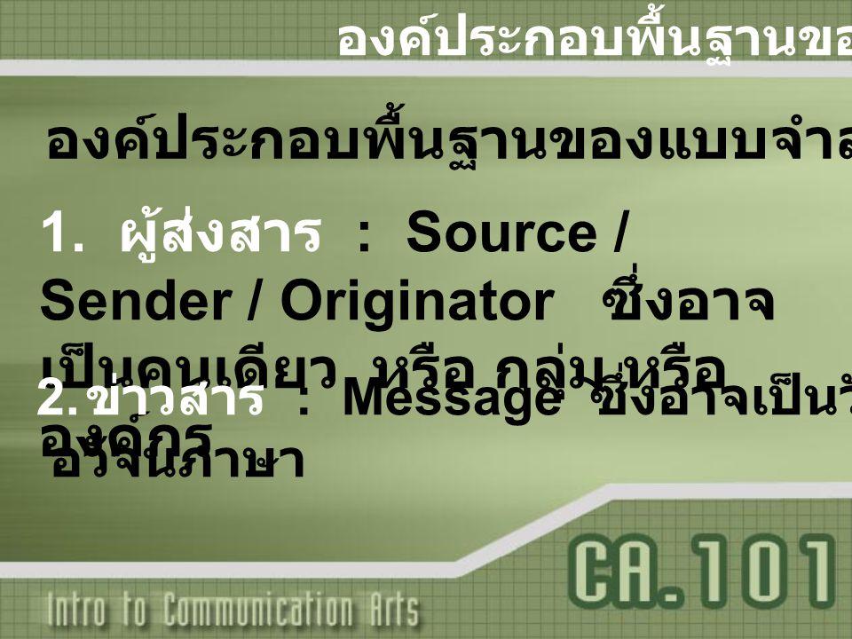 องค์ประกอบพื้นฐานของการสื่อสาร 3.3.