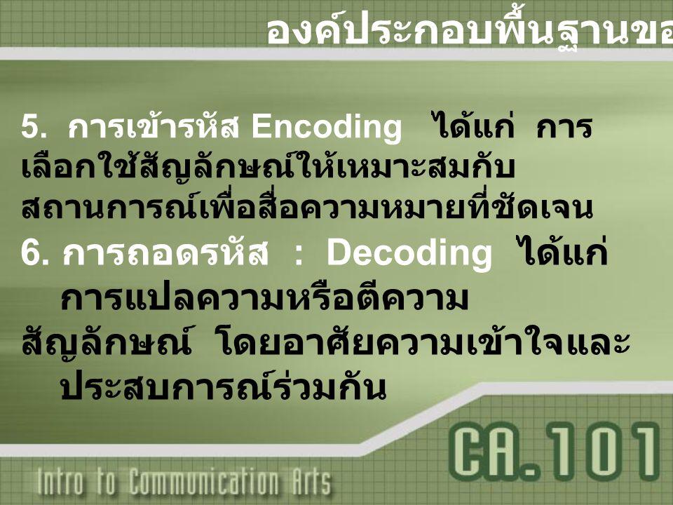 องค์ประกอบพื้นฐานของการสื่อสาร 5. การเข้ารหัส Encoding ได้แก่ การ เลือกใช้สัญลักษณ์ให้เหมาะสมกับ สถานการณ์เพื่อสื่อความหมายที่ชัดเจน 6. การถอดรหัส : D