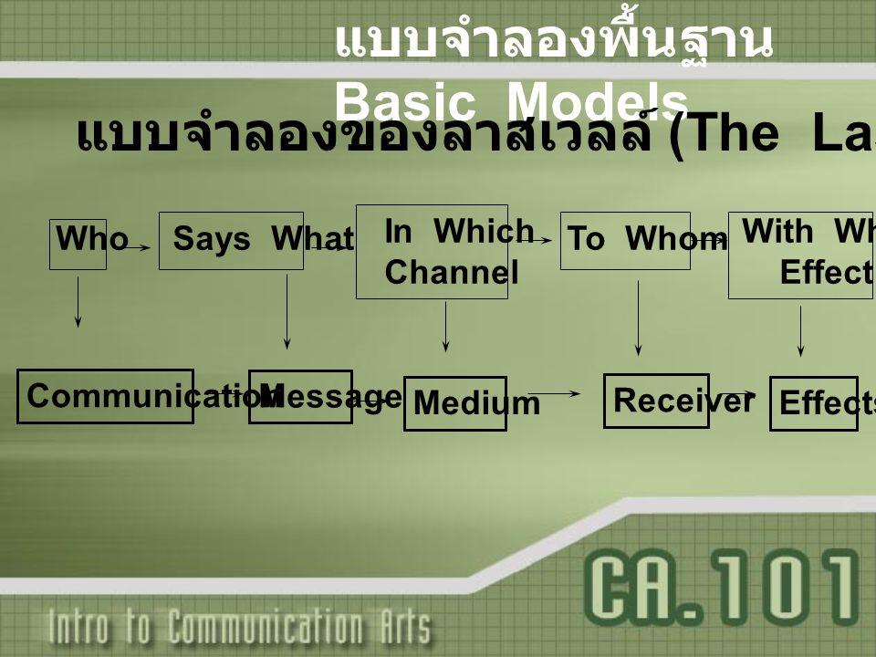แบบจำลองพื้นฐาน Basic Models แบบจำลองของลาสเวลล์ (The Lasswell Model ) WhoSays What In Which Channel To Whom With What Effect Communication Message Me
