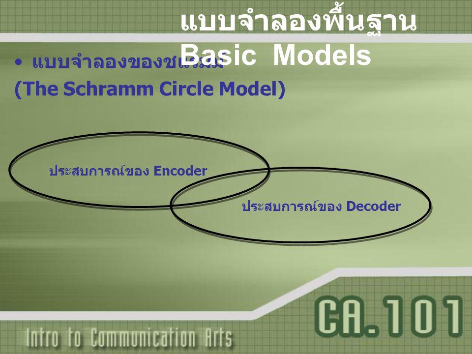 แบบจำลองของชแรมม์ (The Schramm Circle Model) ประสบการณ์ของ Encoder ประสบการณ์ของ Decoder แบบจำลองพื้นฐาน Basic Models