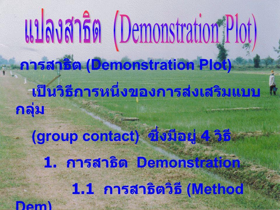 การสาธิต (Demonstration Plot) เป็นวิธีการหนึ่งของการส่งเสริมแบบ กลุ่ม (group contact) ซึ่งมีอยู่ 4 วิธี 1. การสาธิต Demonstration 1.1 การสาธิตวิธี (Me