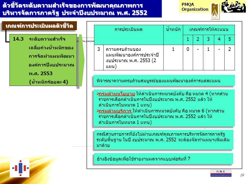 PMQA Organization 19 ตัวชี้วัดระดับความสำเร็จของการพัฒนาคุณภาพการ บริหารจัดการภาครัฐ ประจำปีงบประมาณ พ.ศ. 2552 การประเมินผลน้ำหนักเกณฑ์การให้คะแนน 123