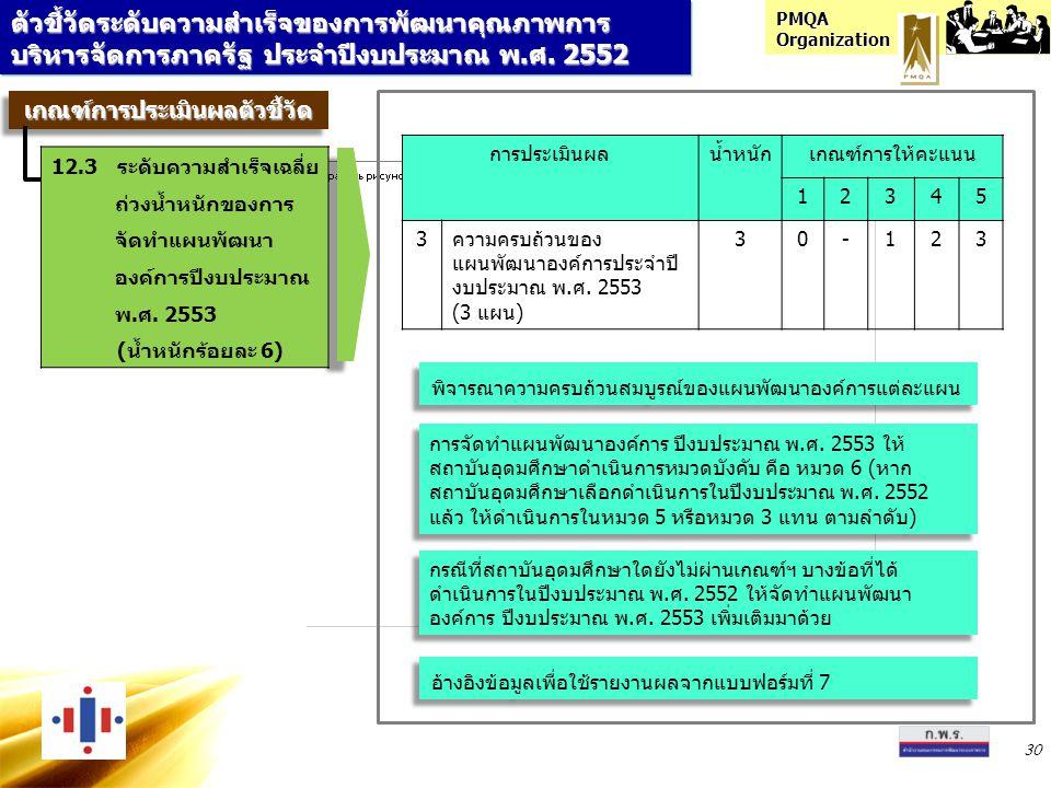 PMQA Organization 30 ตัวชี้วัดระดับความสำเร็จของการพัฒนาคุณภาพการ บริหารจัดการภาครัฐ ประจำปีงบประมาณ พ.ศ. 2552 การประเมินผลน้ำหนักเกณฑ์การให้คะแนน 123
