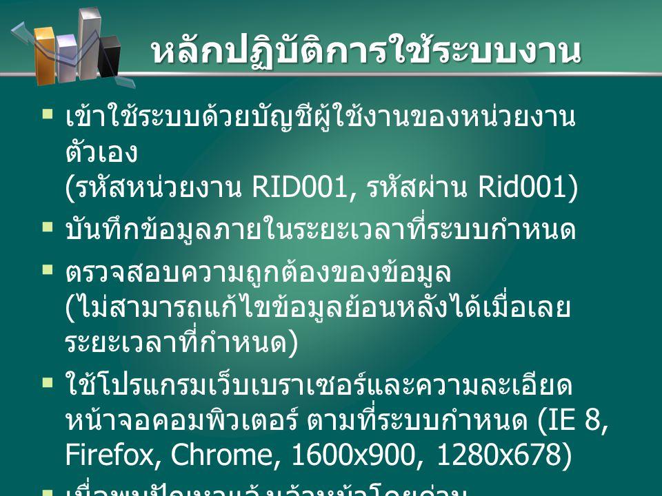 หลักปฏิบัติการใช้ระบบงาน  เข้าใช้ระบบด้วยบัญชีผู้ใช้งานของหน่วยงาน ตัวเอง ( รหัสหน่วยงาน RID001, รหัสผ่าน Rid001)  บันทึกข้อมูลภายในระยะเวลาที่ระบบก