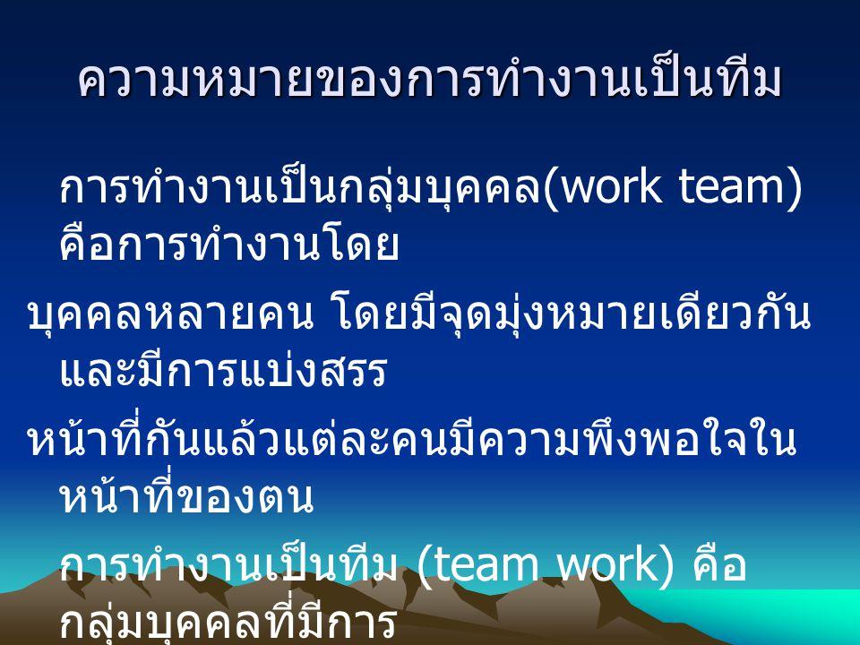 ความหมายของการทำงานเป็นทีม การทำงานเป็นกลุ่มบุคคล (work team) คือการทำงานโดย บุคคลหลายคน โดยมีจุดมุ่งหมายเดียวกัน และมีการแบ่งสรร หน้าที่กันแล้วแต่ละคนมีความพึงพอใจใน หน้าที่ของตน การทำงานเป็นทีม (team work) คือ กลุ่มบุคคลที่มีการ ประสานงานกัน ร่วมมือกัน สามัคคี มี เป้าหมายร่วมกัน และเชื่อ ใจกัน