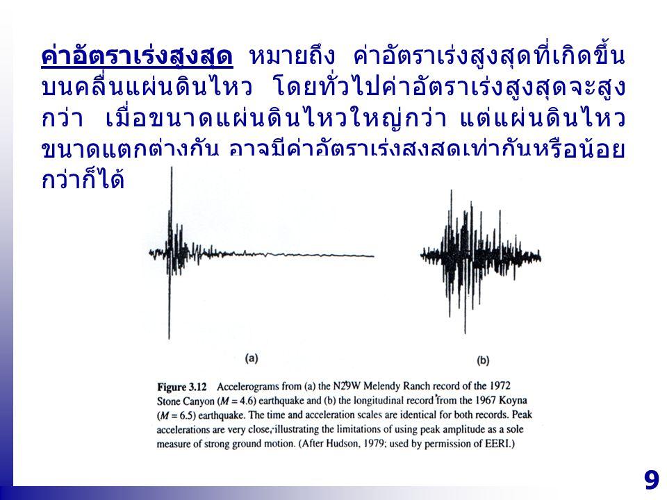 9 ค่าอัตราเร่งสูงสุด หมายถึง ค่าอัตราเร่งสูงสุดที่เกิดขึ้น บนคลื่นแผ่นดินไหว โดยทั่วไปค่าอัตราเร่งสูงสุดจะสูง กว่า เมื่อขนาดแผ่นดินไหวใหญ่กว่า แต่แผ่น