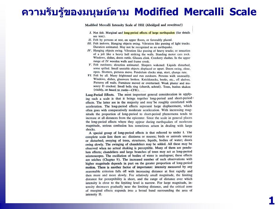1616 ความรับรู้ของมนุษย์ตาม Modified Mercalli Scale