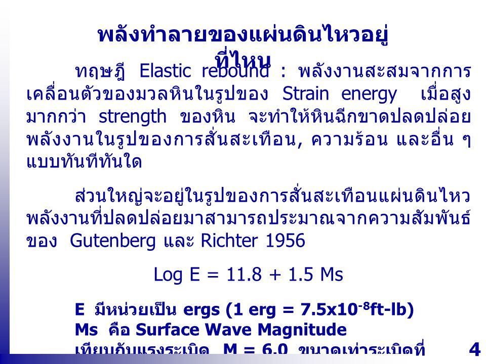 4 พลังทำลายของแผ่นดินไหวอยู่ ที่ไหน ทฤษฎี Elastic rebound : พลังงานสะสมจากการ เคลื่อนตัวของมวลหินในรูปของ Strain energy เมื่อสูง มากกว่า strength ของห