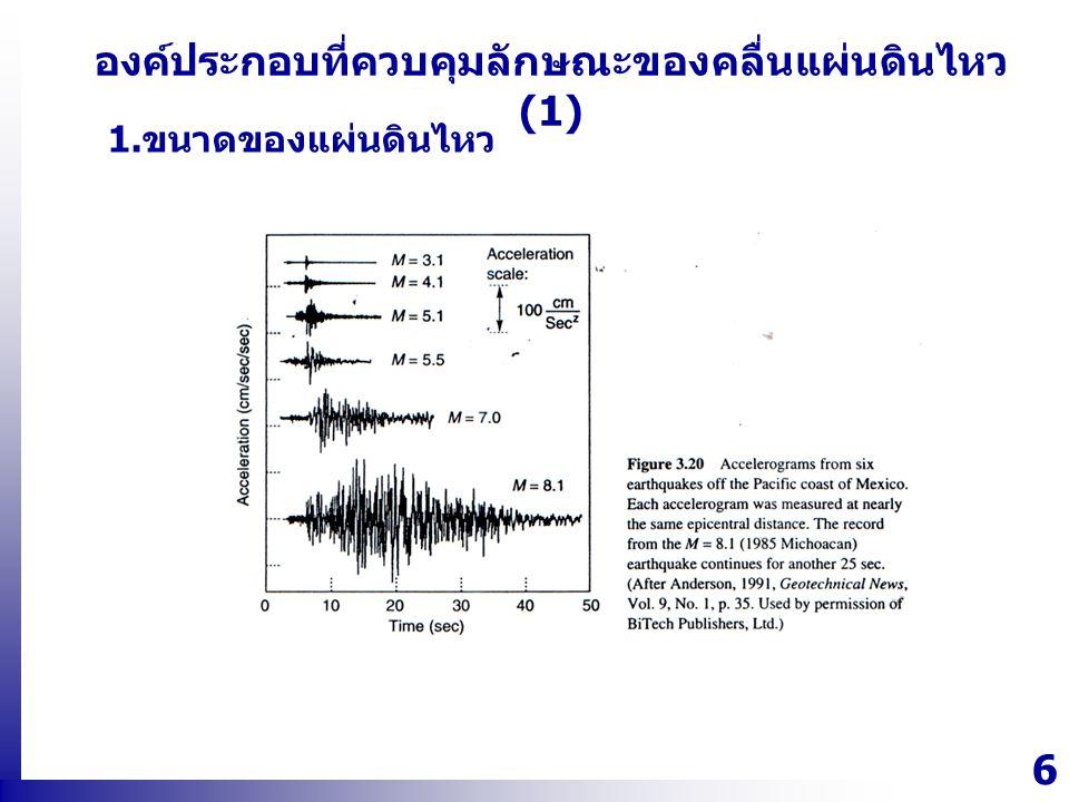 6 องค์ประกอบที่ควบคุมลักษณะของคลื่นแผ่นดินไหว (1) 1. ขนาดของแผ่นดินไหว