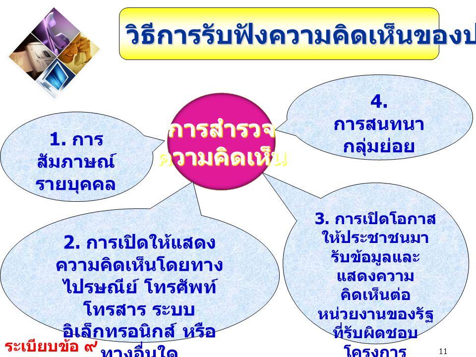 11 วิธีการรับฟังความคิดเห็นของประชาชน การสำรวจความคิดเห็น 1. การ สัมภาษณ์ รายบุคคล 2. การเปิดให้แสดง ความคิดเห็นโดยทาง ไปรษณีย์ โทรศัพท์ โทรสาร ระบบ อ