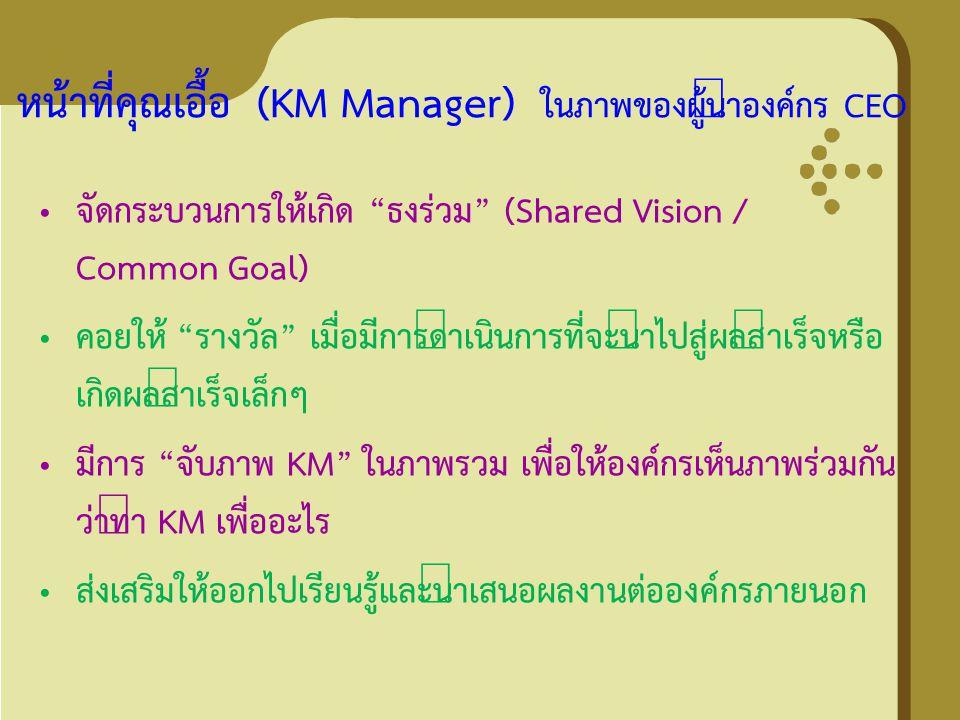 """หน้าที่คุณเอื้อ (KM Manager) ในภาพของผู้นำองค์กร CEO จัดกระบวนการให้เกิด """"ธงร่วม"""" (Shared Vision / Common Goal) คอยให้ """"รางวัล"""" เมื่อมีการดำเนินการที่"""