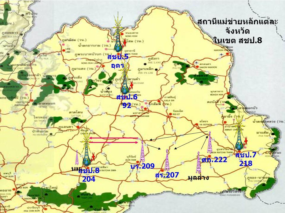สชป.8 204 สชป.7 218 บร.209 สร.207 ศก.222 สถานีแม่ข่ายหลักแต่ละ จังหวัด ในเขต สชป.8 สชป.6 92 สชป.5 อุดร มูลล่าง นม.