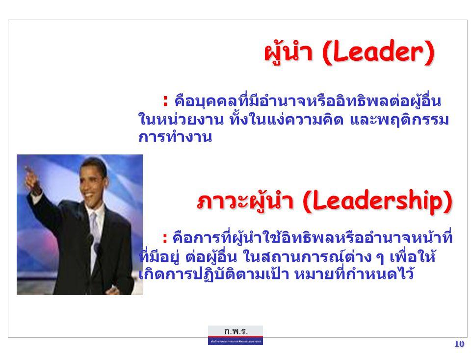 10 10 ผู้นำ ( Leader ) ผู้นำ ( Leader ) : คือบุคคลที่มีอำนาจหรืออิทธิพลต่อผู้อื่น ในหน่วยงาน ทั้งในแง่ความคิด และพฤติกรรม การทำงาน ภาวะผู้นำ ( Leaders