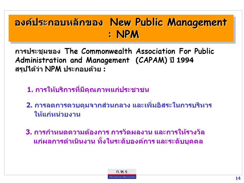 14 14 องค์ประกอบหลักของ New Public Management : NPM : NPM องค์ประกอบหลักของ New Public Management : NPM : NPM การประชุมของ The Commonwealth Associatio