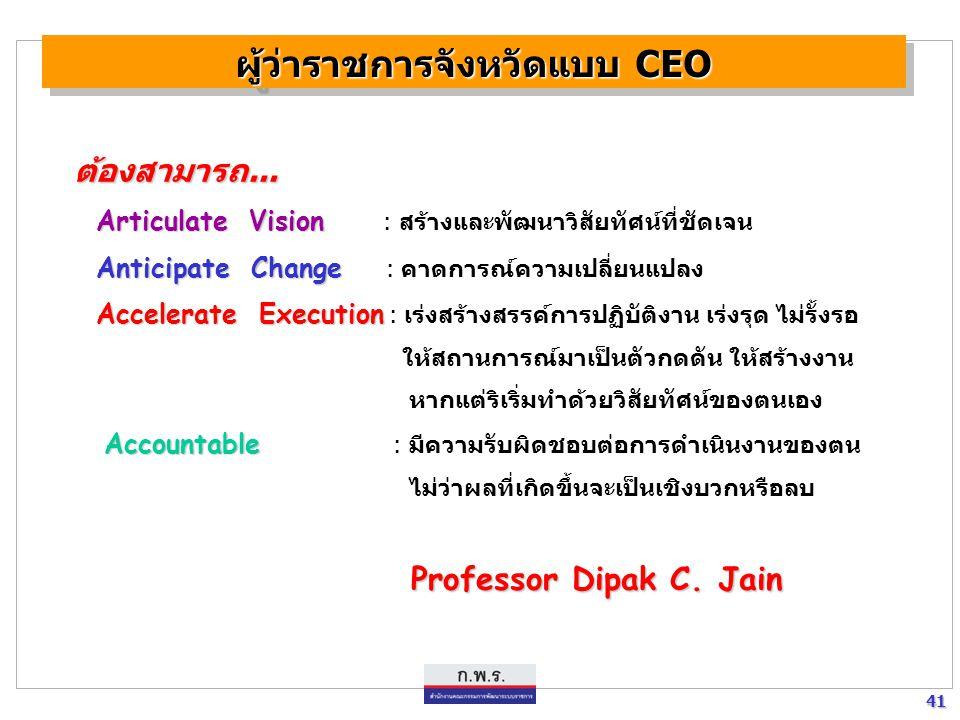 41 41 ผู้ว่าราชการจังหวัดแบบ CEO ต้องสามารถ... Articulate Vision Articulate Vision : สร้างและพัฒนาวิสัยทัศน์ที่ชัดเจน Anticipate Change Anticipate Cha