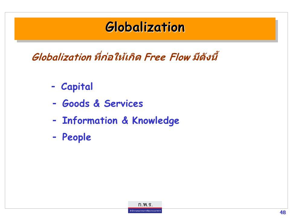 48 48 GlobalizationGlobalization Globalization ที่ก่อให้เกิด Free Flow มีดังนี้ - Capital - Goods & Services - Information & Knowledge - People