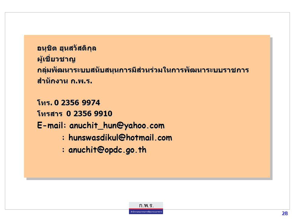 28 28 อนุชิต ฮุนสวัสดิกุล ผู้เชี่ยวชาญกลุ่มพัฒนาระบบสนับสนุนการมีส่วนร่วมในการพัฒนาระบบราชการ สำนักงาน ก.พ.ร. โทร. 0 2356 9974 โทรสาร 0 2356 9910 E-ma
