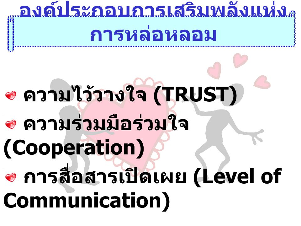 ความไว้วางใจ (TRUST) ความร่วมมือร่วมใจ (Cooperation) การสื่อสารเปิดเผย (Level of Communication) องค์ประกอบการเสริมพลังแห่ง การหล่อหลอม