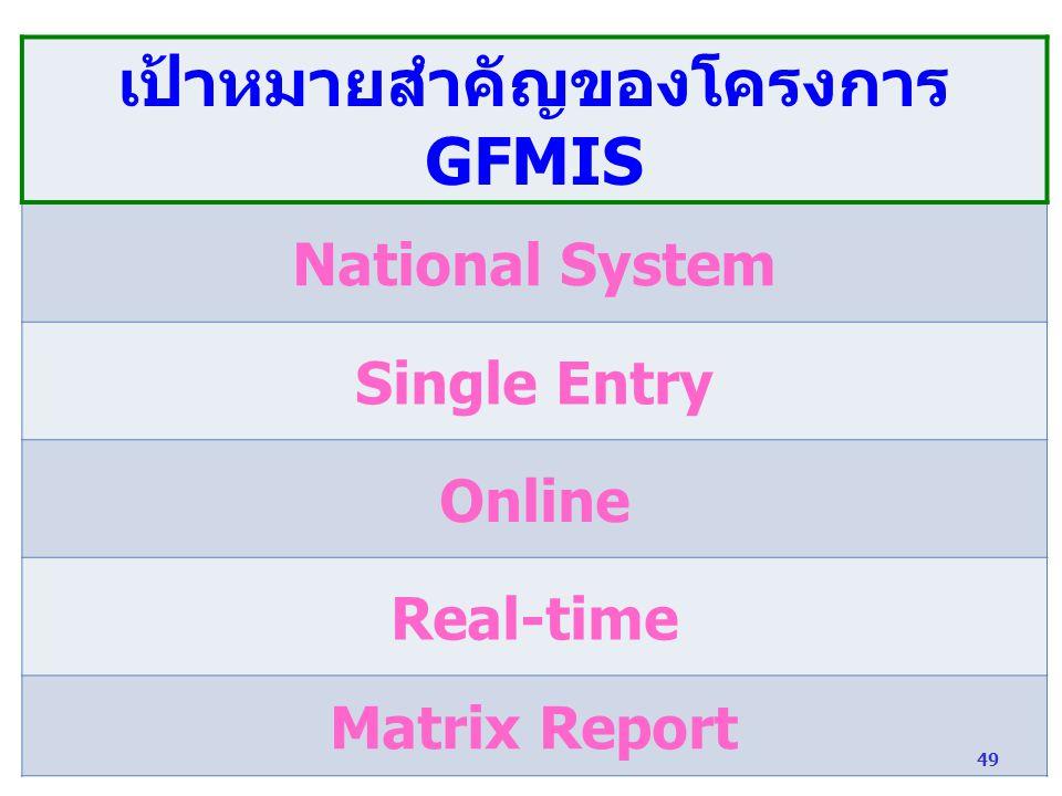 เป้าหมายสำคัญของโครงการ GFMIS National System Single Entry Online Real-time Matrix Report 49