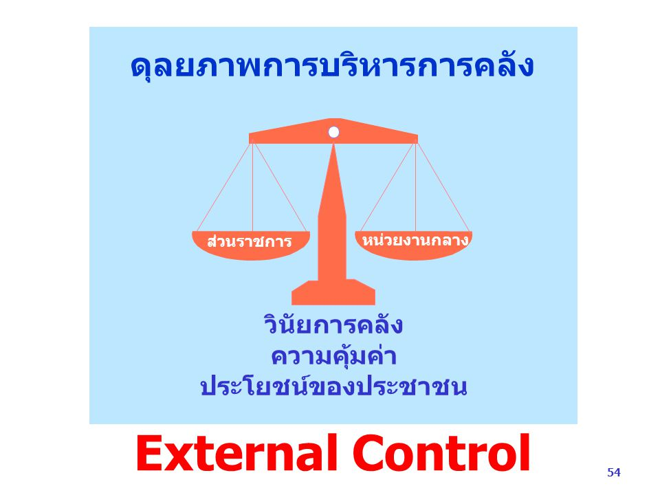 ดุลยภาพการบริหารการคลัง วินัยการคลัง ความคุ้มค่า ประโยชน์ของประชาชน ส่วนราชการ หน่วยงานกลาง External Control 54
