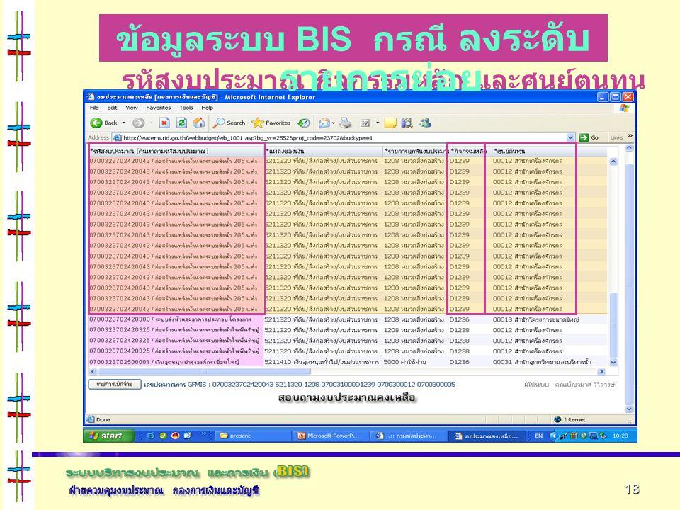 18 รหัสงบประมาณ กิจกรรมหลัก และศูนย์ตนทุน เดียวกัน ข้อมูลระบบ BIS กรณี ลงระดับ รายการย่อย