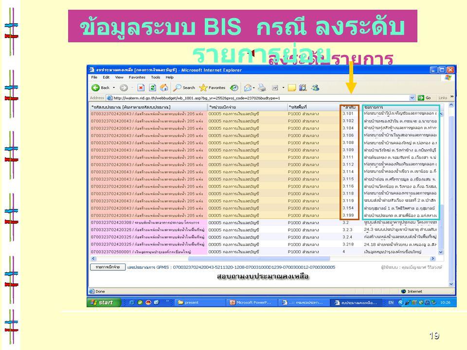 19 ลงระดับรายการ ข้อมูลระบบ BIS กรณี ลงระดับ รายการย่อย