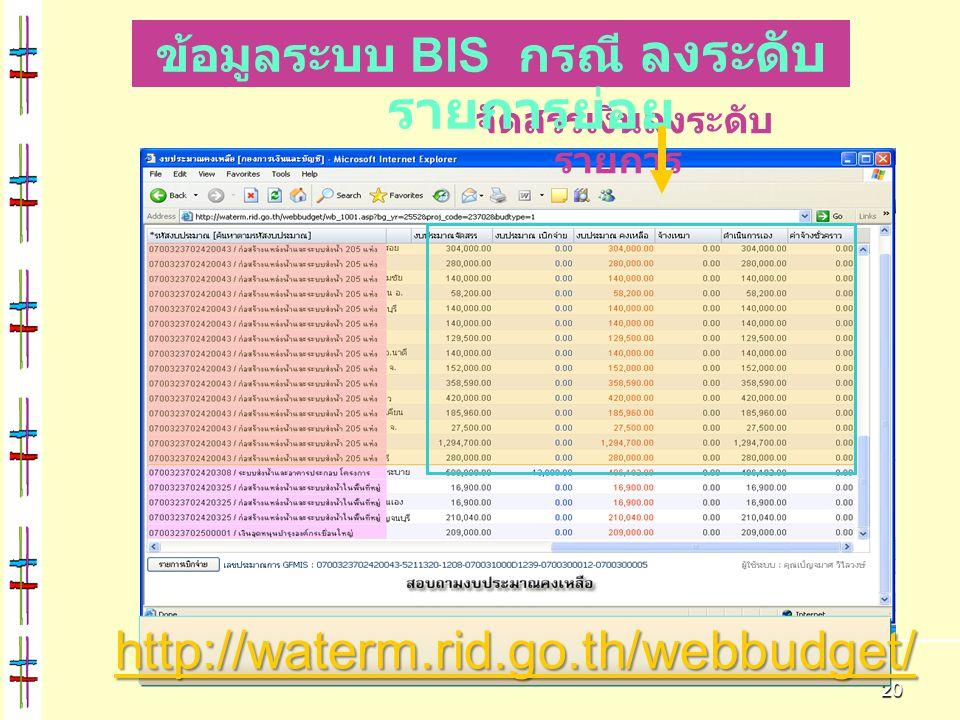 20 จัดสรรเงินลงระดับ รายการ ข้อมูลระบบ BIS กรณี ลงระดับ รายการย่อย http://waterm.rid.go.th/webbudget/