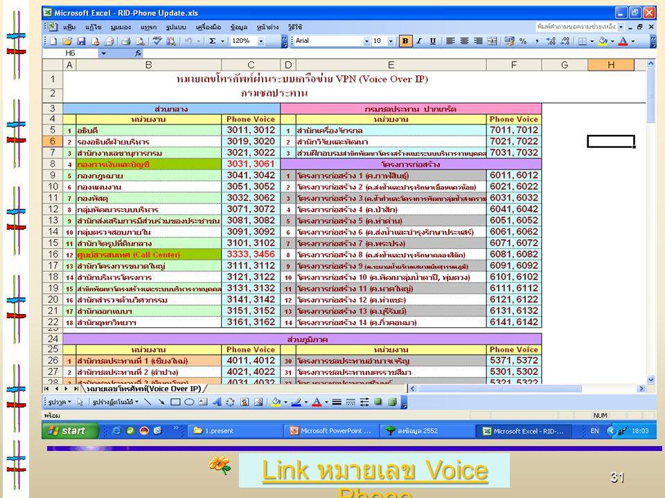 31 Link หมายเลข Voice Phone Link หมายเลข Voice Phone