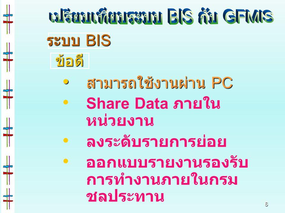 6 สามารถใช้งานผ่าน PC สามารถใช้งานผ่าน PC Share Data ภายใน หน่วยงาน ลงระดับรายการย่อย ออกแบบรายงานรองรับ การทำงานภายในกรม ชลประทาน ข้อดี ระบบ BIS