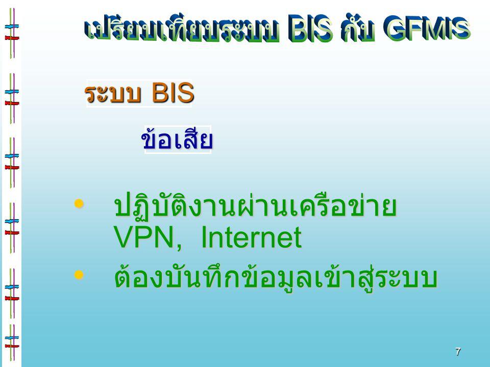 7 ปฏิบัติงานผ่านเครือข่าย VPN, Internet ปฏิบัติงานผ่านเครือข่าย VPN, Internet ต้องบันทึกข้อมูลเข้าสู่ระบบ ต้องบันทึกข้อมูลเข้าสู่ระบบ ข้อเสีย ระบบ BIS