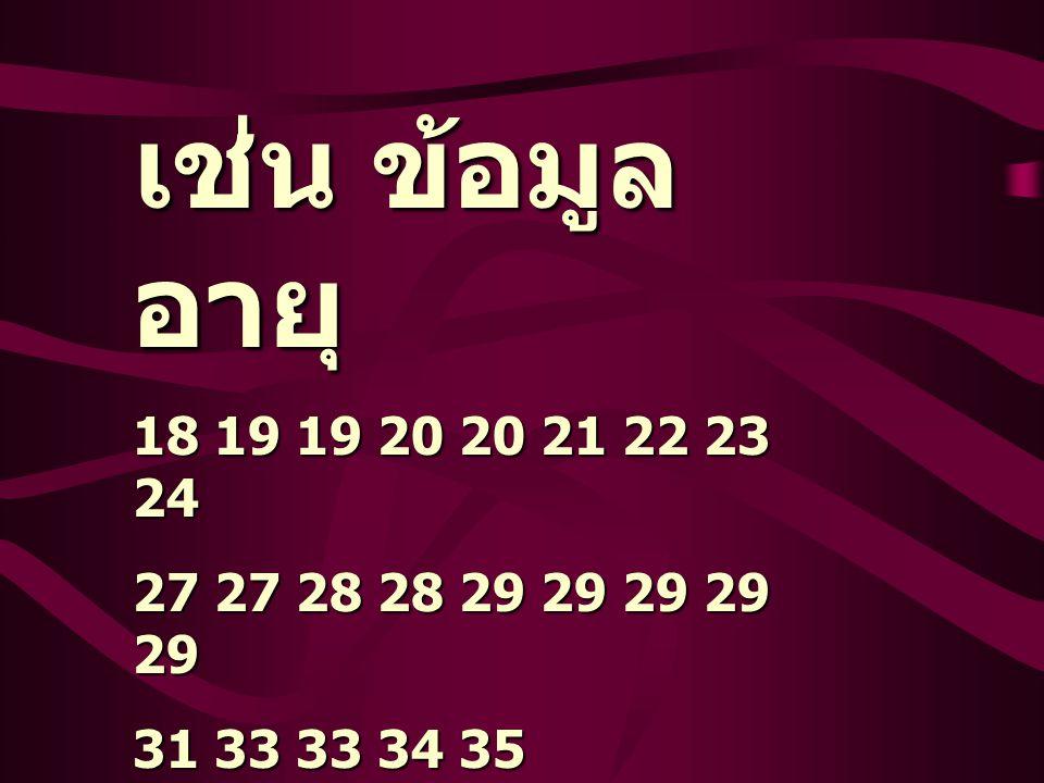 เช่น ข้อมูล อายุ 18 19 19 20 20 21 22 23 24 27 27 28 28 29 29 29 29 29 31 33 33 34 35 40 41 46 47 47 49 50 52 53 59 59 60 75 89