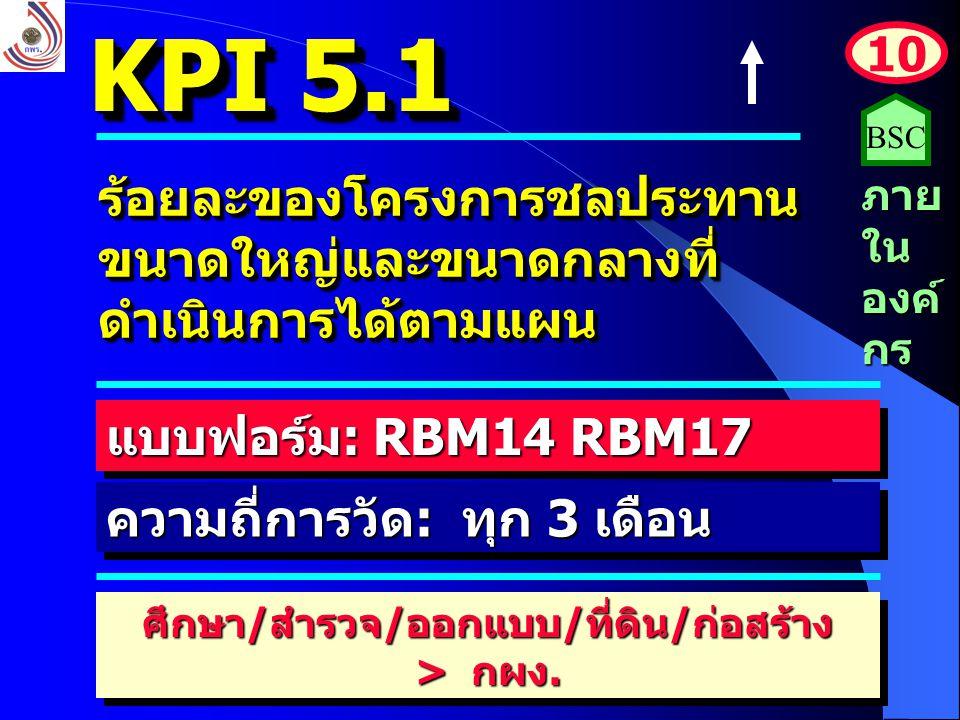 KPI 5.1 10 ภาย ใน องค์ กร ร้อยละของโครงการชลประทาน ขนาดใหญ่และขนาดกลางที่ ดำเนินการได้ตามแผน ความถี่การวัด: ทุก 3 เดือน แบบฟอร์ม: RBM14 RBM17 ศึกษา/สำ