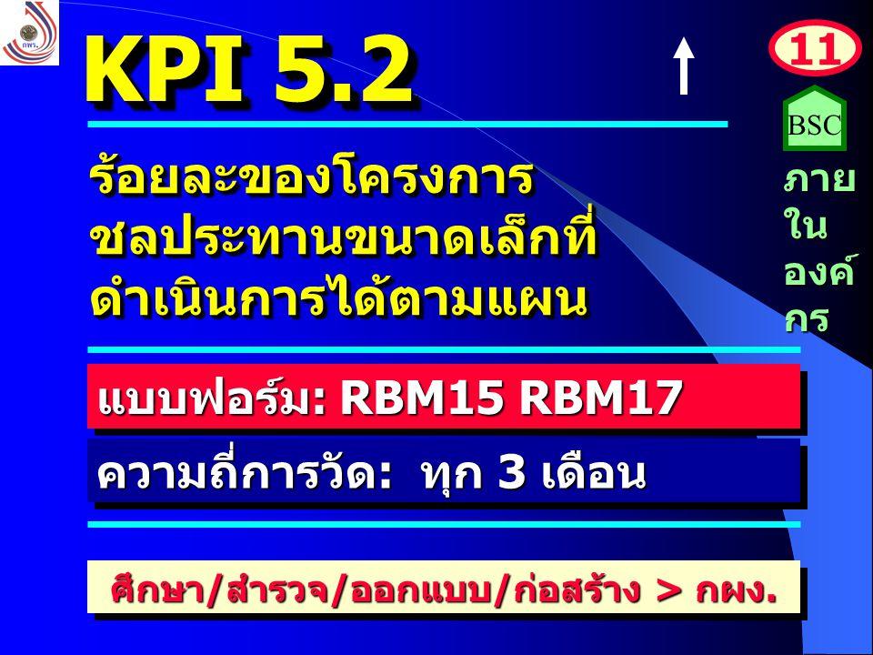KPI 5.2 11 ภาย ใน องค์ กร ร้อยละของโครงการ ชลประทานขนาดเล็กที่ ดำเนินการได้ตามแผน ความถี่การวัด: ทุก 3 เดือน แบบฟอร์ม: RBM15 RBM17 ศึกษา/สำรวจ/ออกแบบ/